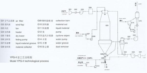 电路 电路图 电子 原理图 600_298